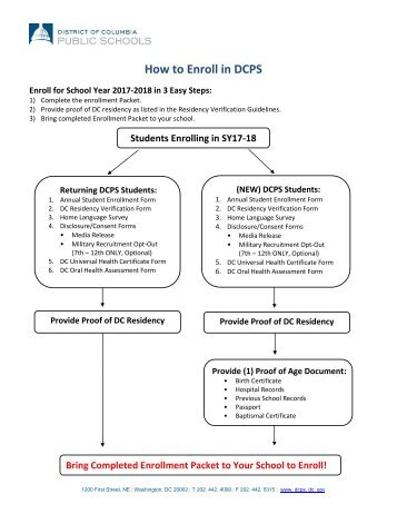 How to Enroll in DCPS