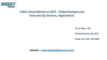 Global Public Cloud Industry Research Report 2025 - Size, Growth and Forecast |The Insight Partners