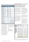Patent Information News - Page 2