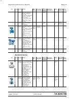 2044_700 Magnetisch-induktiv,Durchf.m.,Übersicht - Seite 2
