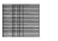 72 Vagas abertas no Sine JP no período de 03 a 07 de abril de 2017