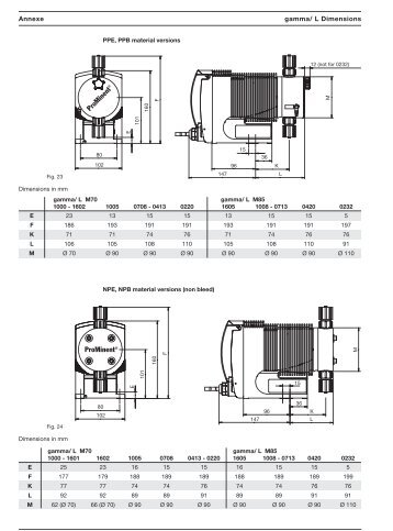 Milton roy dosing pump catalogue