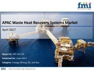 APAC Waste Heat Recovery Systems Market