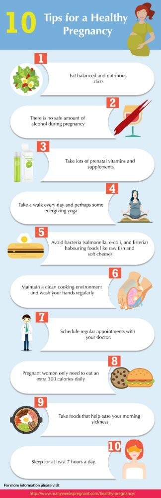 10 Tips for a Healthy Pregnancy