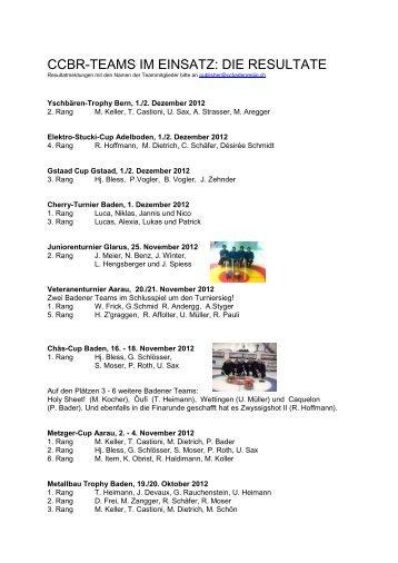 die resultate - Curling Club Baden Regio