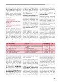 Projeler - Page 2