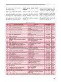 Projeler - Page 6