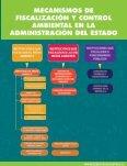 MANUAL DE FIZCALIZACIÓN CIUDADANA DEL MEDIO AMBIENTE - Page 5