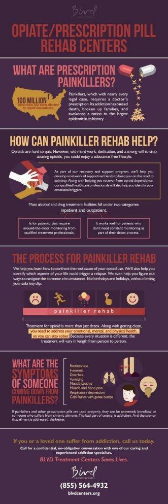Opiate  Prescription Pill Rehab Centers