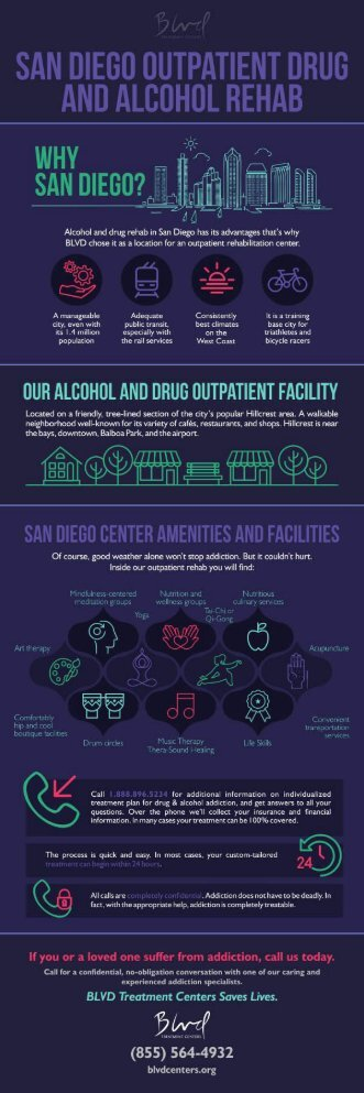 San Diego Outpatient Drug and Alcohol Rehab
