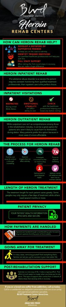 Heroin Rehab Centers