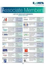 List of Associate Member, BGMEA - BGMEA  Bangladesh Garment