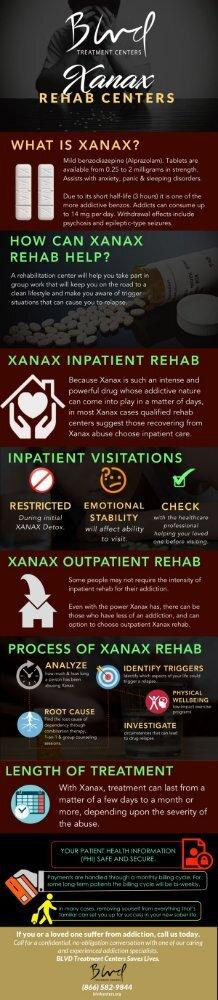Xanax Rehab Centers