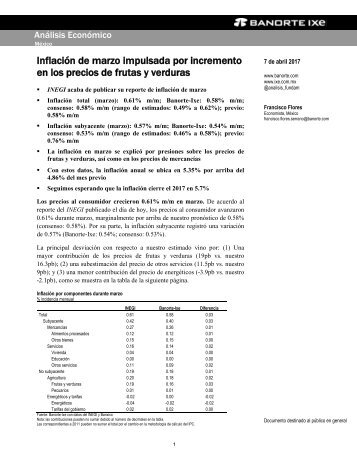 Inflación de marzo impulsada por incremento en los precios de frutas y verduras