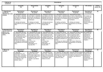 Criterios de Evaluacion Actividad 4