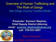 Overview of Human Trafficking and The Role of Gangs