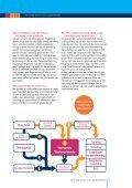 Aan de slag met een Leven Lang Ontwikkelen - Page 3