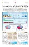 النفقات الترفيهية سبب تعثر %70 من المقترضين - Page 5