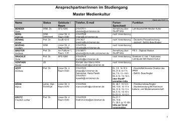 Ansprechpartner/innen im Studiengang Master Medienkultur