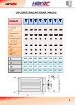 Havac İklimlendirme Cihazları - Page 5