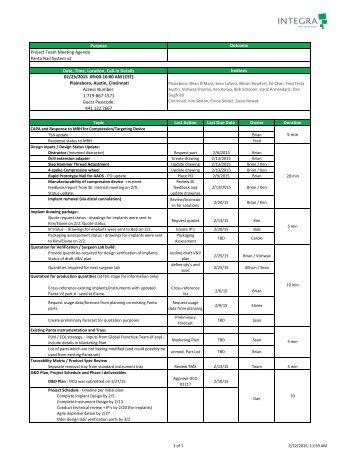 PANTA Nail Meeting Agenda - 2015-02-22