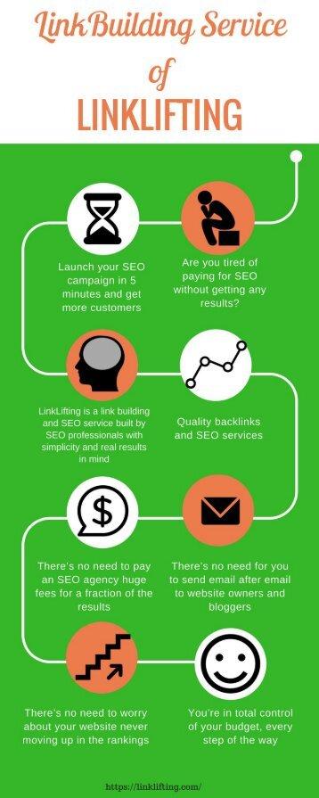 LinkBuilding Service of LinkLifting