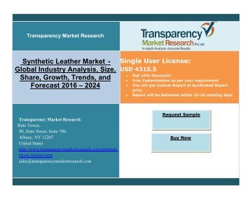 Synthetic Leather Market - Benefit from Automotive and Construction Industries, Analysis By 2024