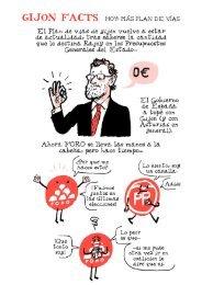 Gijón Facts: PP-FORO y el circo ferroviario de Gijón