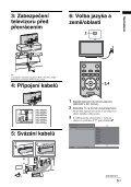 Sony KDL-32D2600 - KDL-32D2600 Mode d'emploi Tchèque - Page 5
