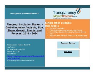 Fireproof Insulation - Protecting Load Bearing Structure Of Buildings, Market Growth By 2024