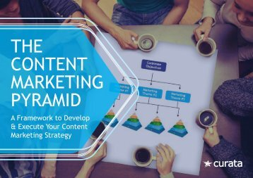 Curata_Content Marketing Pyramid_v01