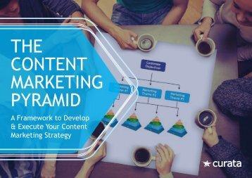 Curata_Content Marketing Pyramid_v01