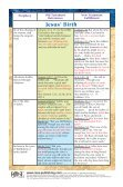 100 Prophecies Fulfilled By JESUS - Page 2