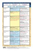 100 Prophecies Fulfilled By JESUS - Page 4