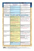 100 Prophecies Fulfilled By JESUS - Page 7