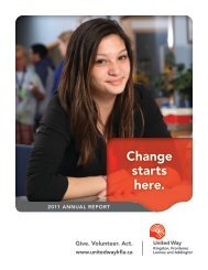 2011 Annual Report - United Way