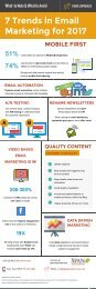 Email Marketing Trends for 2017