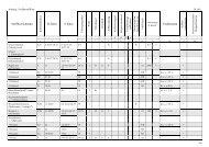 Gefahrenliste G-Z.pdf - Theodor Heuss Schule