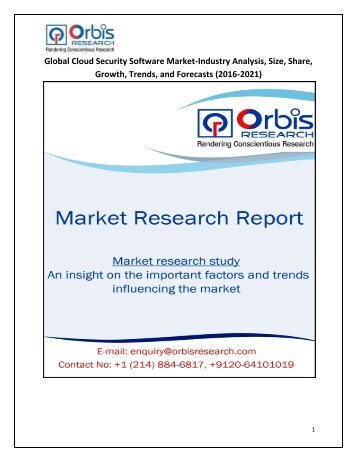 Global Cloud Security Software Market