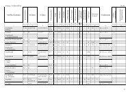 Gefahren Liste A-F.pdf - Theodor Heuss Schule