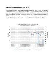 Poročilo trgovanja marec 2010