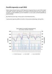 Poročilo trgovanja april 2010