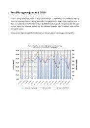 Poročilo trgovanja maj 2010