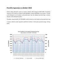 Poročilo trgovanja oktober 2010