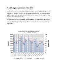 Poročilo trgovanja december 2010