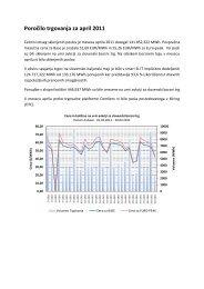 Poročilo trgovanja april 2011