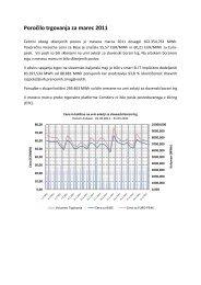 Poročilo trgovanja marec 2011