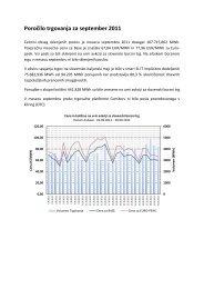 Poročilo trgovanja september 2011