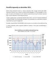 Poročilo trgovanja december 2011