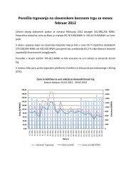 Poročilo trgovanja februar 2012